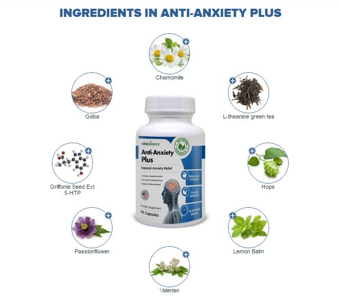 Anti-Anxiety-Plus
